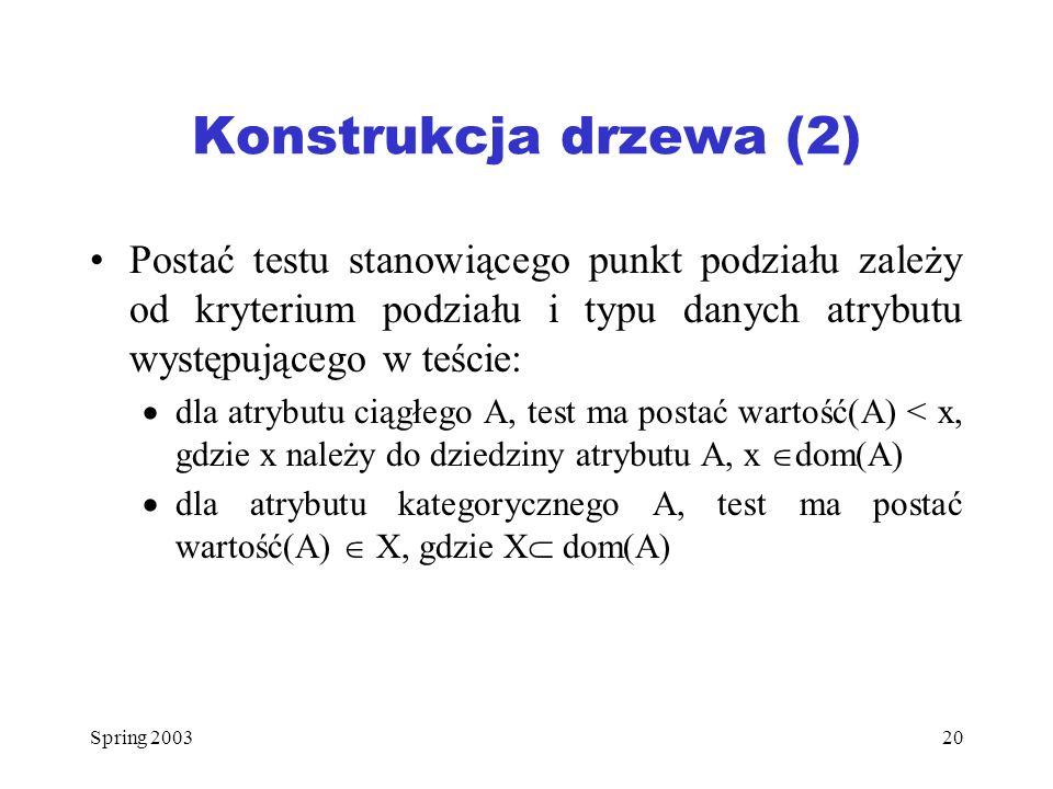 Spring 200320 Konstrukcja drzewa (2) Postać testu stanowiącego punkt podziału zależy od kryterium podziału i typu danych atrybutu występującego w teśc