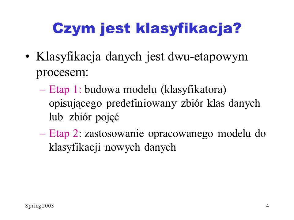 Spring 20034 Czym jest klasyfikacja? Klasyfikacja danych jest dwu-etapowym procesem: –Etap 1: budowa modelu (klasyfikatora) opisującego predefiniowany