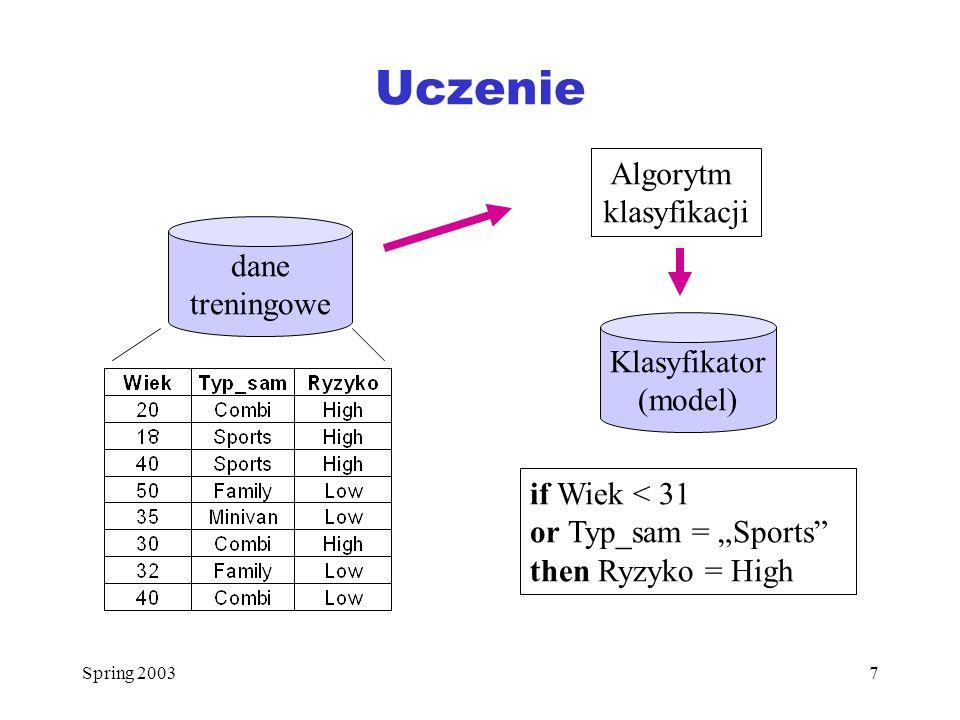 Spring 20037 Uczenie dane treningowe Algorytm klasyfikacji Klasyfikator (model) if Wiek < 31 or Typ_sam = Sports then Ryzyko = High