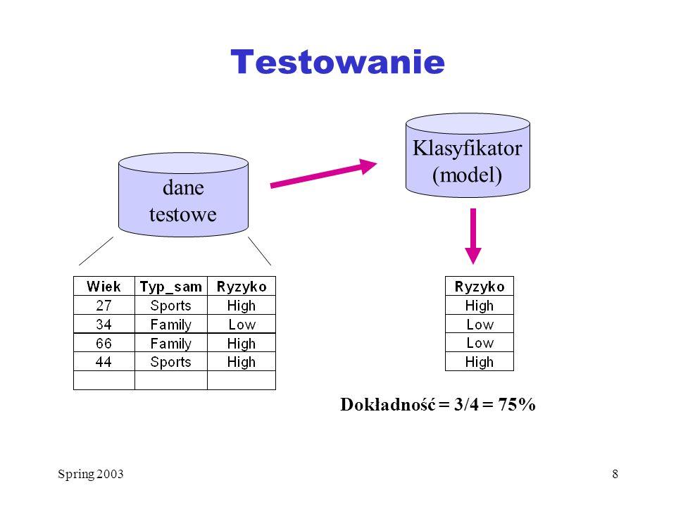Spring 20038 Testowanie dane testowe Klasyfikator (model) Dokładność = 3/4 = 75%