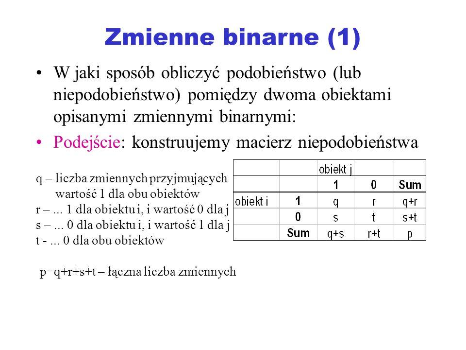 Zmienne binarne (1) W jaki sposób obliczyć podobieństwo (lub niepodobieństwo) pomiędzy dwoma obiektami opisanymi zmiennymi binarnymi: Podejście: konst