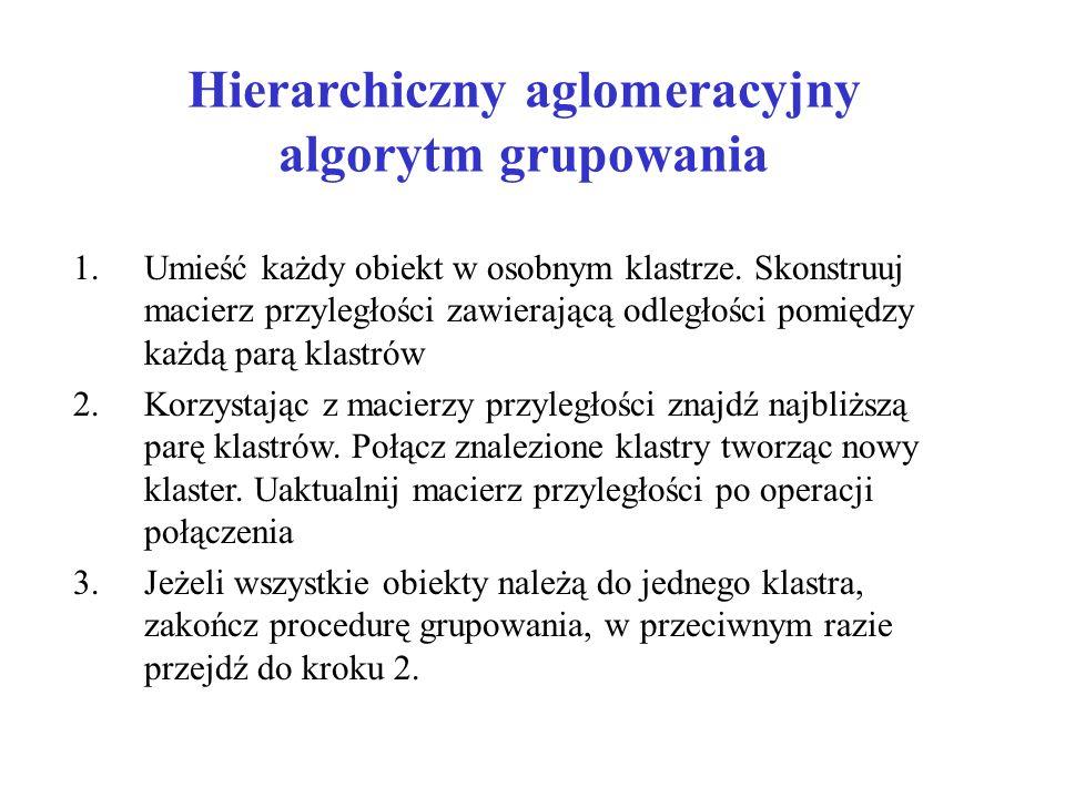 Hierarchiczny aglomeracyjny algorytm grupowania 1.Umieść każdy obiekt w osobnym klastrze. Skonstruuj macierz przyległości zawierającą odległości pomię