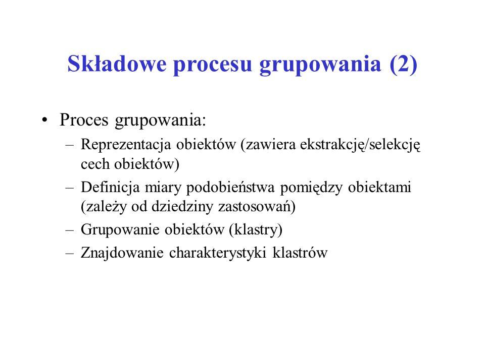 Składowe procesu grupowania (2) Proces grupowania: –Reprezentacja obiektów (zawiera ekstrakcję/selekcję cech obiektów) –Definicja miary podobieństwa p