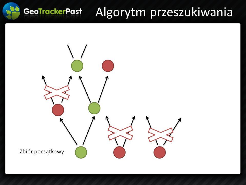 Algorytm przeszukiwania Zbiór początkowy