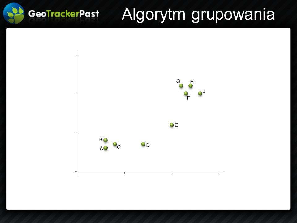 Algorytm grupowania