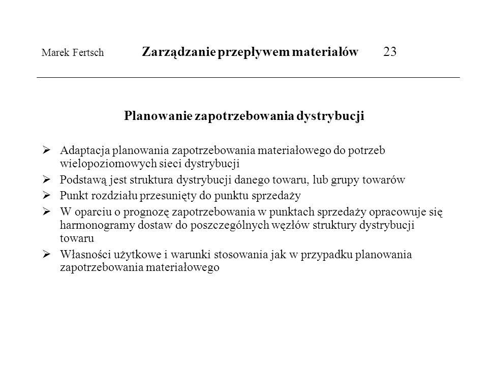 Marek Fertsch Zarządzanie przepływem materiałów 23 Planowanie zapotrzebowania dystrybucji Adaptacja planowania zapotrzebowania materiałowego do potrze