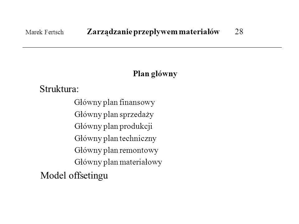 Marek Fertsch Zarządzanie przepływem materiałów 28 Plan główny Struktura: Główny plan finansowy Główny plan sprzedaży Główny plan produkcji Główny pla