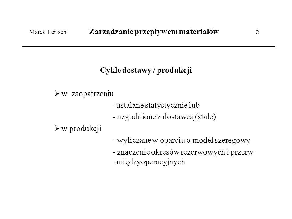 Marek Fertsch Zarządzanie przepływem materiałów 5 Cykle dostawy / produkcji w zaopatrzeniu - ustalane statystycznie lub - uzgodnione z dostawcą (stałe