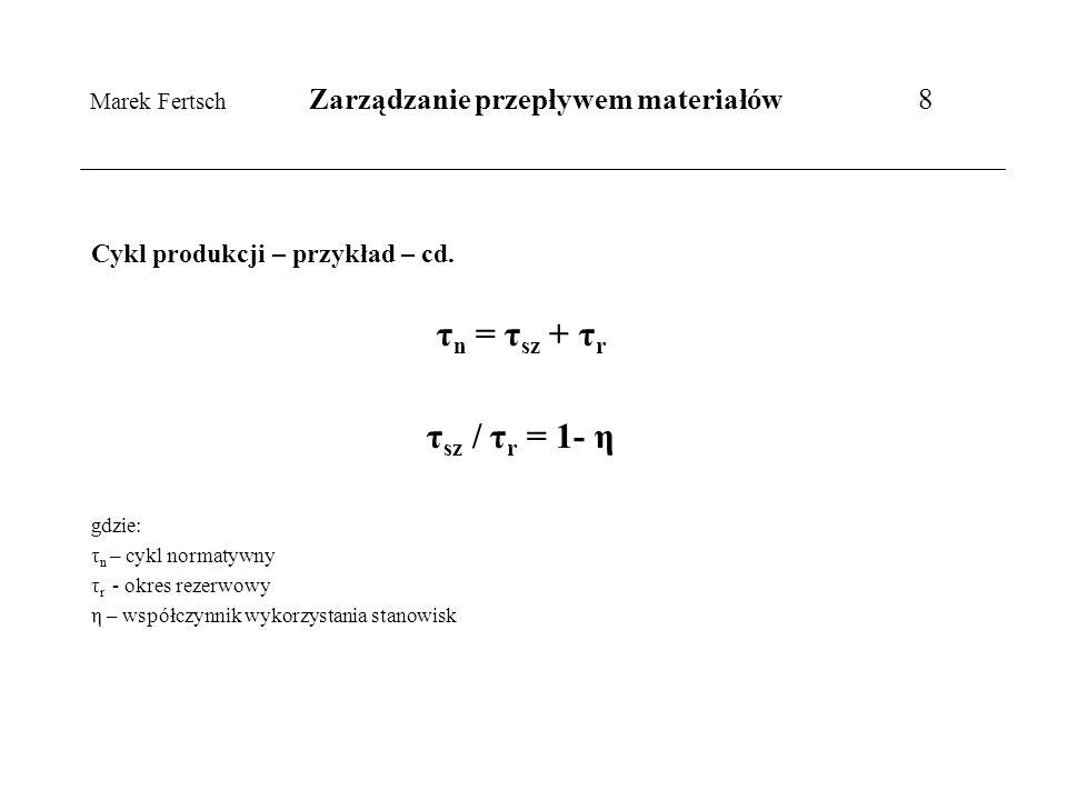 Marek Fertsch Zarządzanie przepływem materiałów 8 Cykl produkcji – przykład – cd. τ n = τ sz + τ r τ sz / τ r = 1- η gdzie: τ n – cykl normatywny τ r