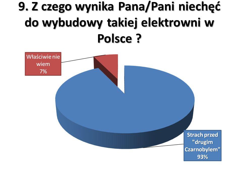9. Z czego wynika Pana/Pani niechęć do wybudowy takiej elektrowni w Polsce ?