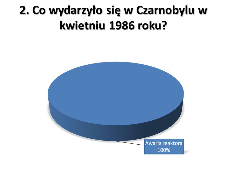 2. Co wydarzyło się w Czarnobylu w kwietniu 1986 roku?