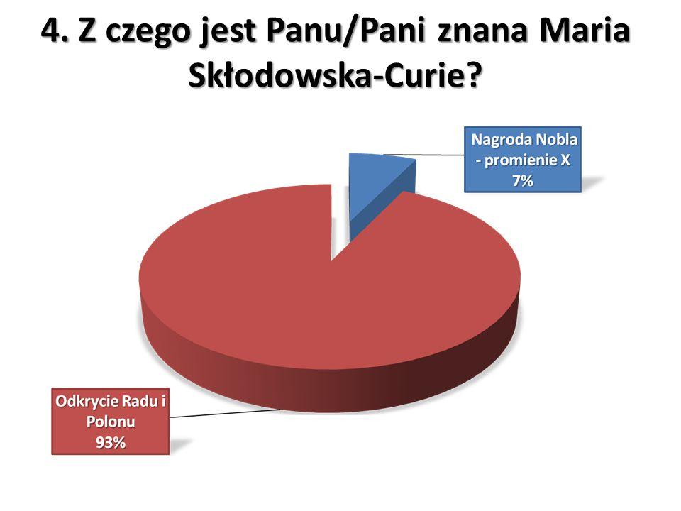 4. Z czego jest Panu/Pani znana Maria Skłodowska-Curie?
