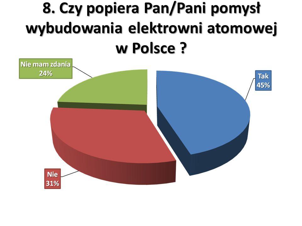 8. Czy popiera Pan/Pani pomysł wybudowania elektrowni atomowej w Polsce ?