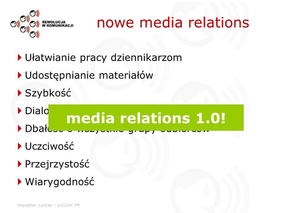 Sebastian Łuczak – ŁUCZAK PR Ułatwianie pracy dziennikarzom Udostępnianie materiałów Szybkość Dialog Dbałość o wszystkie grupy odbiorców Uczciwość Prz