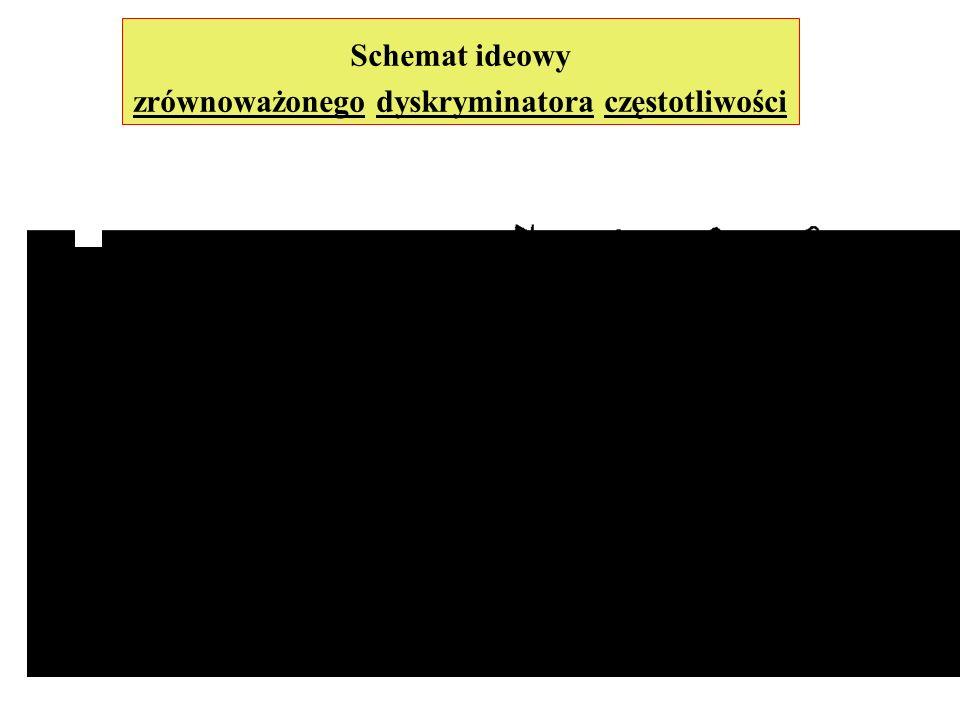Schemat ideowy zrównoważonego dyskryminatora częstotliwości