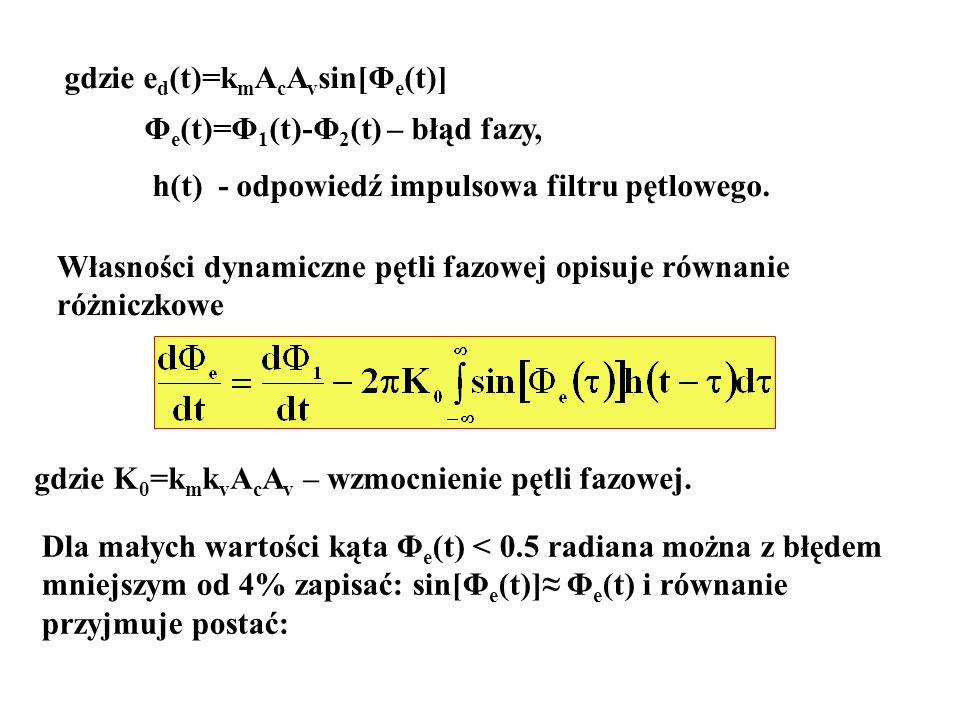 gdzie e d (t)=k m A c A v sin[Φ e (t)] Φ e (t)=Φ 1 (t)-Φ 2 (t) – błąd fazy, h(t) - odpowiedź impulsowa filtru pętlowego. Własności dynamiczne pętli fa