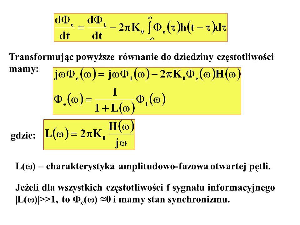 Transformując powyższe równanie do dziedziny częstotliwości mamy: gdzie: L(ω) – charakterystyka amplitudowo-fazowa otwartej pętli. Jeżeli dla wszystki