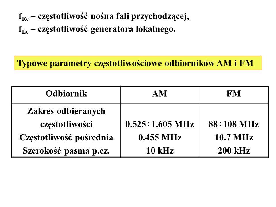 f Rc – częstotliwość nośna fali przychodzącej, f Lo – częstotliwość generatora lokalnego. Typowe parametry częstotliwościowe odbiorników AM i FM Odbio