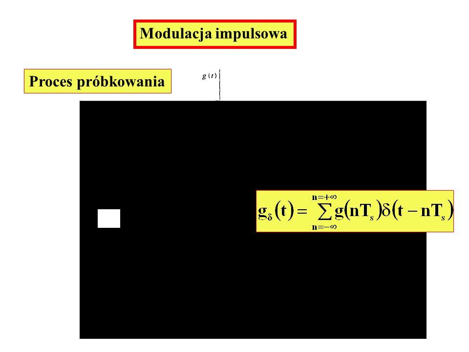 Modulacja impulsowa Proces próbkowania