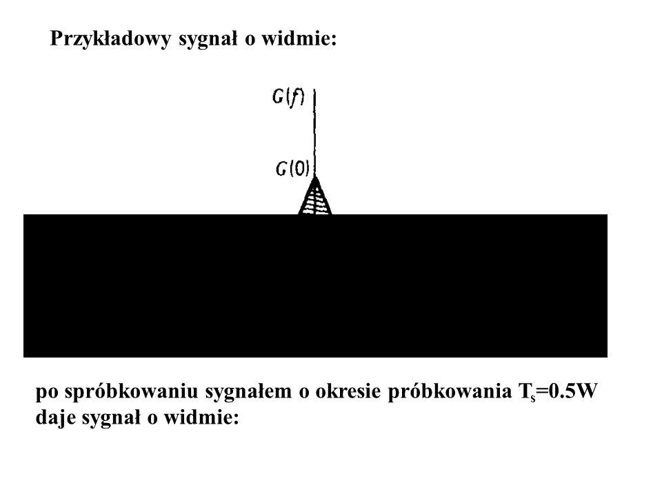 Przykładowy sygnał o widmie: po spróbkowaniu sygnałem o okresie próbkowania T s =0.5W daje sygnał o widmie: