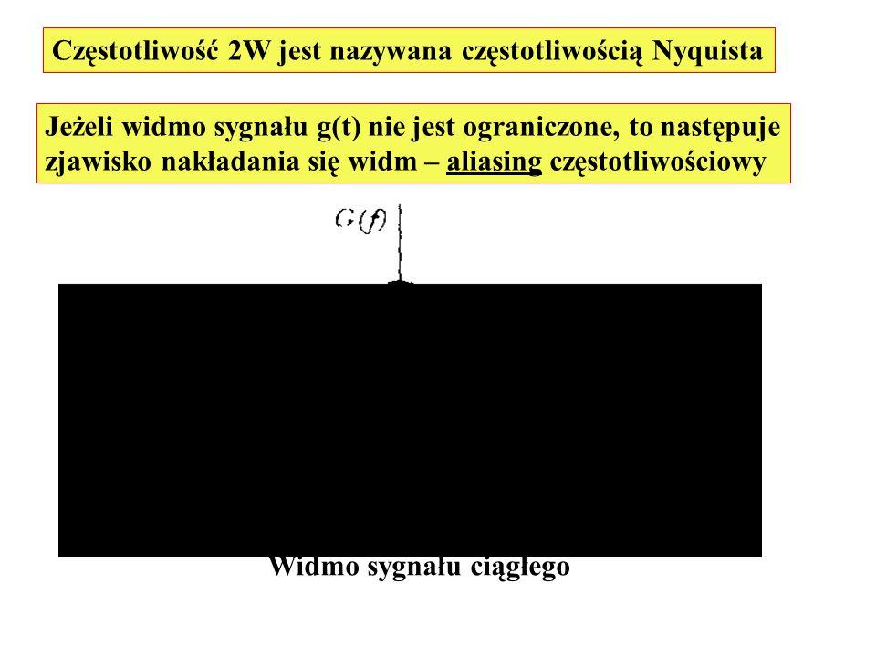 Częstotliwość 2W jest nazywana częstotliwością Nyquista Jeżeli widmo sygnału g(t) nie jest ograniczone, to następuje zjawisko nakładania się widm – al