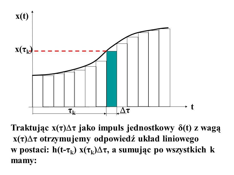 t x(t) τkτk τ x(τ k ) Traktując x(τ) τ jako impuls jednostkowy δ(t) z wagą x(τ) τ otrzymujemy odpowiedź układ liniowego w postaci: h(t-τ k ) x(τ k ) τ