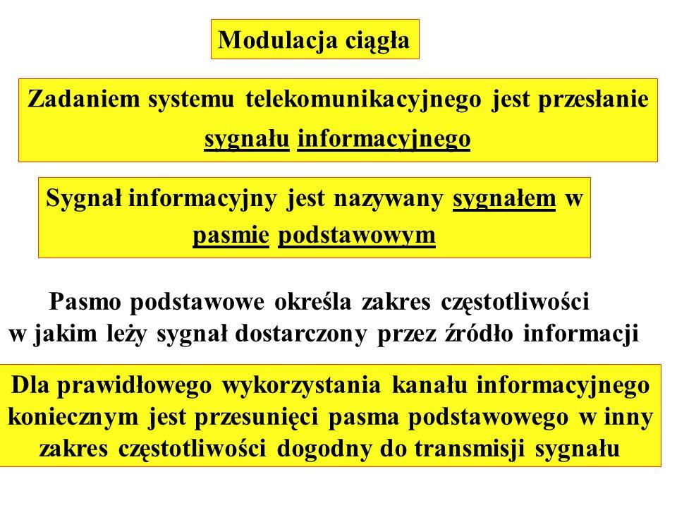 Modulacja ciągła Zadaniem systemu telekomunikacyjnego jest przesłanie sygnału informacyjnego Sygnał informacyjny jest nazywany sygnałem w pasmie podst