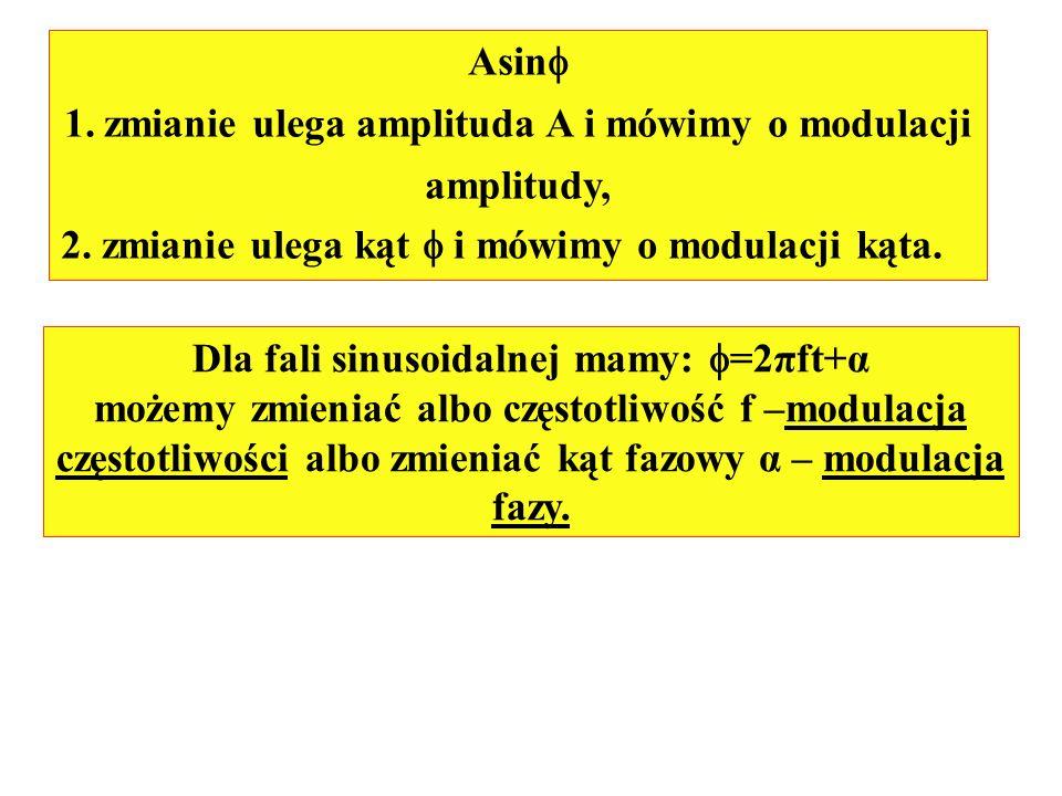 Asin 1.zmianie ulega amplituda A i mówimy o modulacji amplitudy, 2. zmianie ulega kąt i mówimy o modulacji kąta. Dla fali sinusoidalnej mamy: =2πft+α