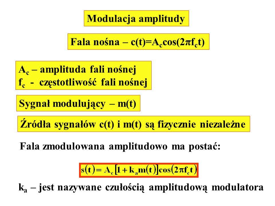 Modulacja amplitudy Fala nośna – c(t)=A c cos(2πf c t) A c – amplituda fali nośnej f c - częstotliwość fali nośnej Sygnał modulujący – m(t) Źródła syg