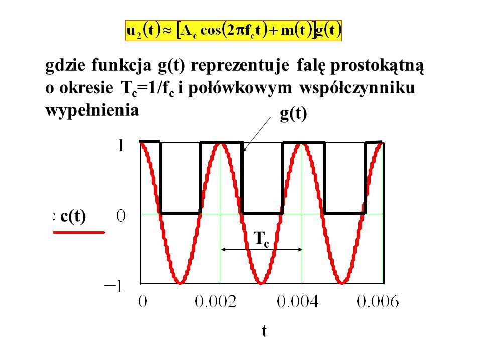 gdzie funkcja g(t) reprezentuje falę prostokątną o okresie T c =1/f c i połówkowym współczynniku wypełnienia c(t) g(t) TcTc
