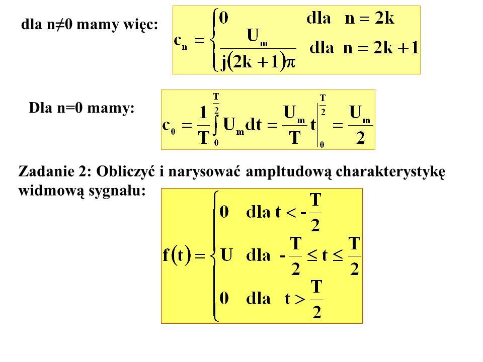 Szerokość pasma transmisji B T =2W Przykład modulatora Modulator przełączajacy m(t) c(t)=A c cos(2πf c t) u 1 (t) u 2 (t) R1R1 Przyjmujemy diodę idealną o rezystancji w kierunku przewodzenia R d i dobieramy R 1 >>R d wtedy: