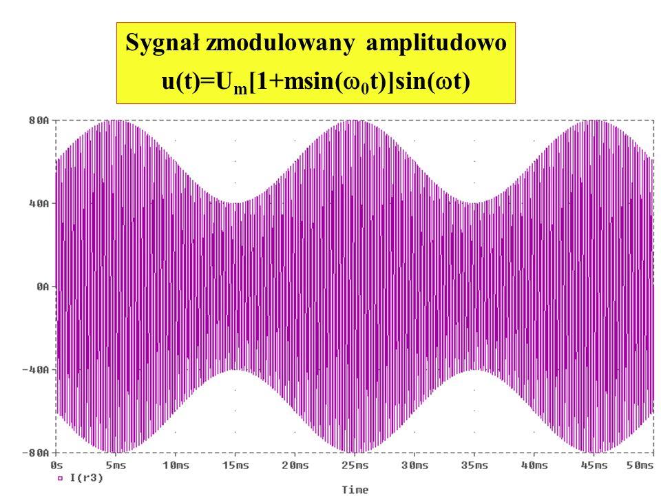 Sygnał zmodulowany amplitudowo u(t)=U m [1+msin( 0 t)]sin( t)