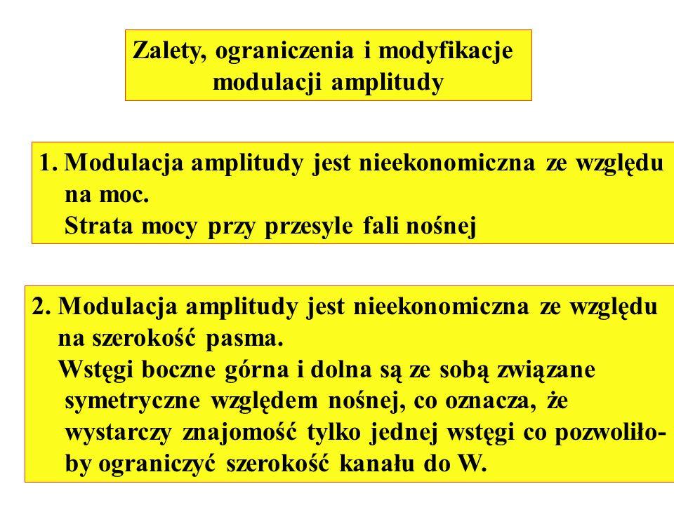 Zalety, ograniczenia i modyfikacje modulacji amplitudy 1.Modulacja amplitudy jest nieekonomiczna ze względu na moc. Strata mocy przy przesyle fali noś