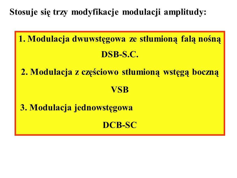 Stosuje się trzy modyfikacje modulacji amplitudy: 1.Modulacja dwuwstęgowa ze stłumioną falą nośną DSB-S.C. 2. Modulacja z częściowo stłumioną wstęgą b