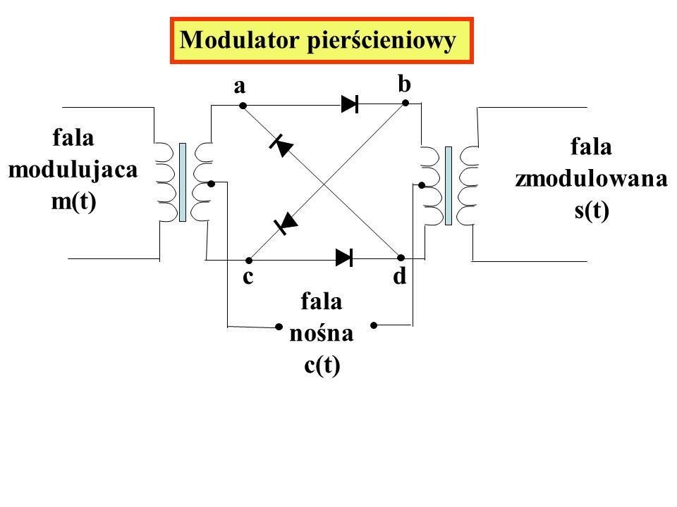 Modulator pierścieniowy fala modulujaca m(t) fala zmodulowana s(t) fala nośna c(t) cd a b