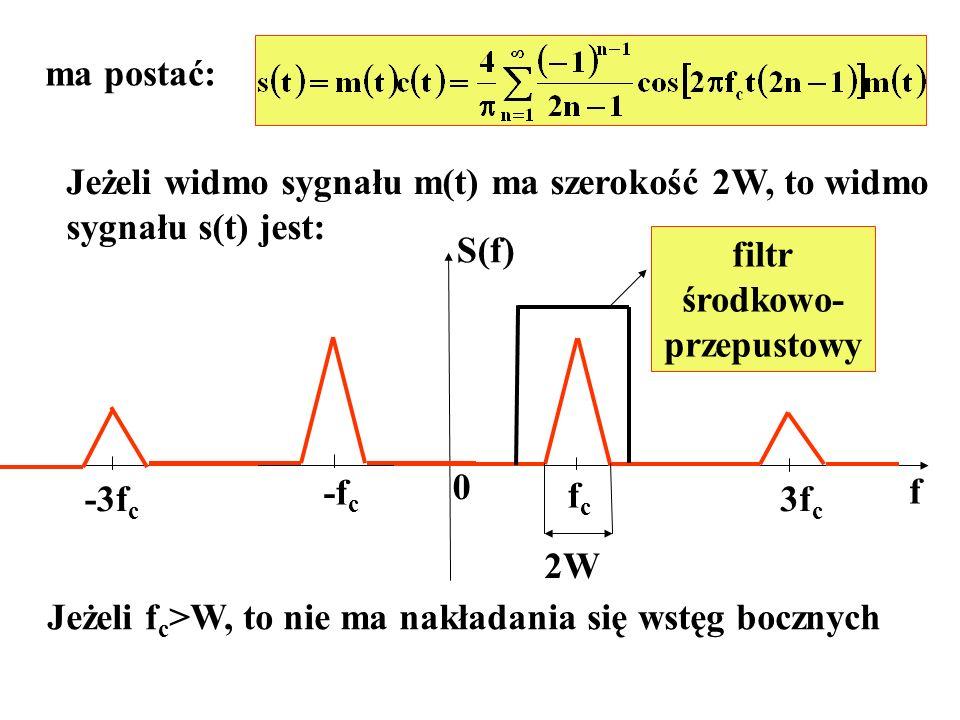 ma postać: Jeżeli widmo sygnału m(t) ma szerokość 2W, to widmo sygnału s(t) jest: f S(f) 0 fcfc 2W -f c -3f c 3f c Jeżeli f c >W, to nie ma nakładania