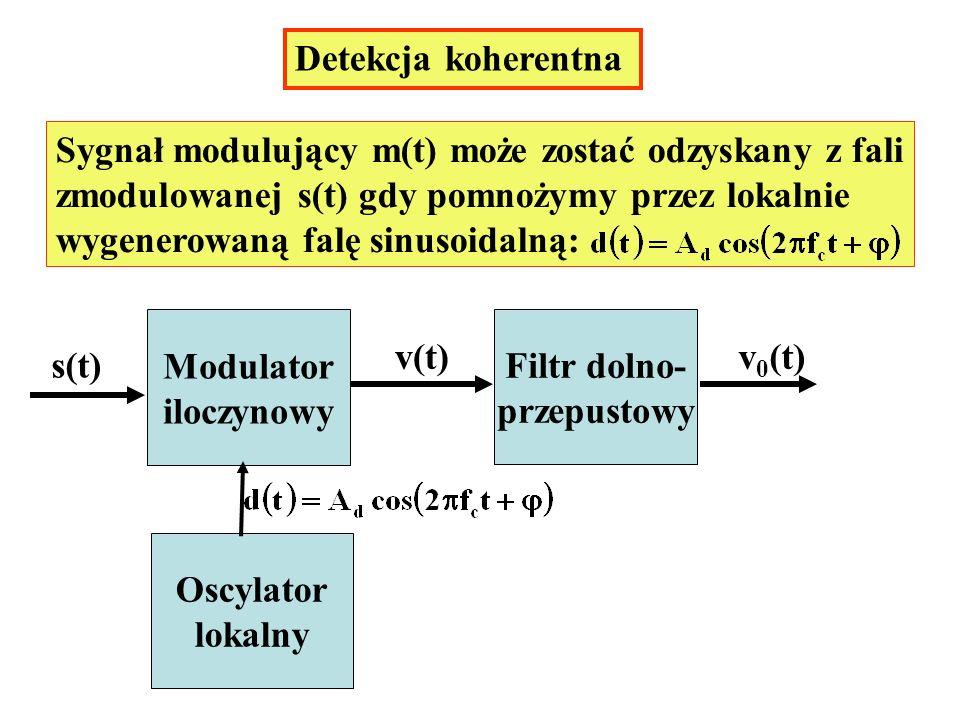 Detekcja koherentna Sygnał modulujący m(t) może zostać odzyskany z fali zmodulowanej s(t) gdy pomnożymy przez lokalnie wygenerowaną falę sinusoidalną: