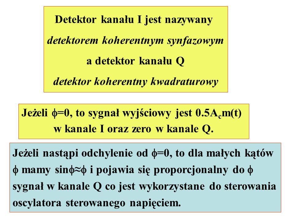 Detektor kanału I jest nazywany detektorem koherentnym synfazowym a detektor kanału Q detektor koherentny kwadraturowy Jeżeli =0, to sygnał wyjściowy