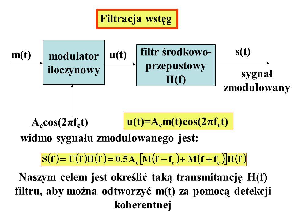 Filtracja wstęg modulator iloczynowy filtr środkowo- przepustowy H(f) m(t) A c cos(2πf c t) u(t) s(t) sygnał zmodulowany u(t)=A c m(t)cos(2πf c t) wid