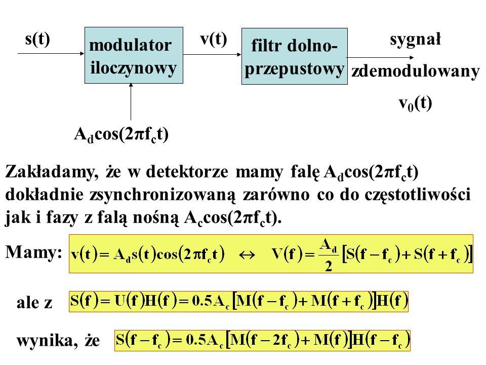 modulator iloczynowy filtr dolno- przepustowy s(t) A d cos(2πf c t) v(t) sygnał zdemodulowany v 0 (t) Zakładamy, że w detektorze mamy falę A d cos(2πf