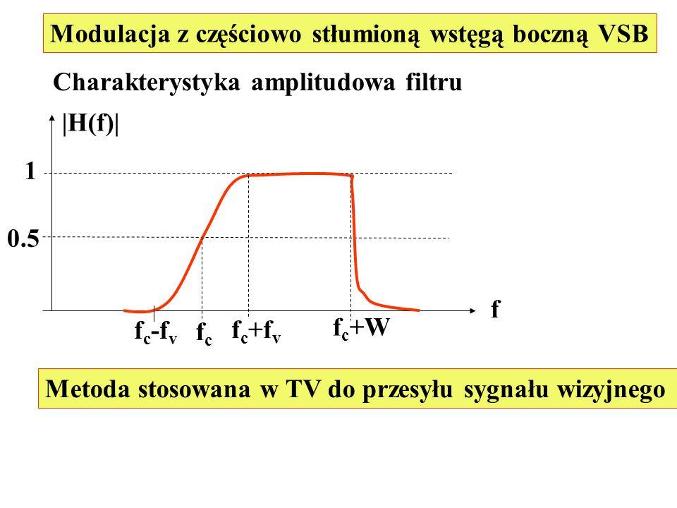 Modulacja z częściowo stłumioną wstęgą boczną VSB Charakterystyka amplitudowa filtru f |H(f)| 0.5 1 fcfc f c -f v f c +f v f c +W Metoda stosowana w T