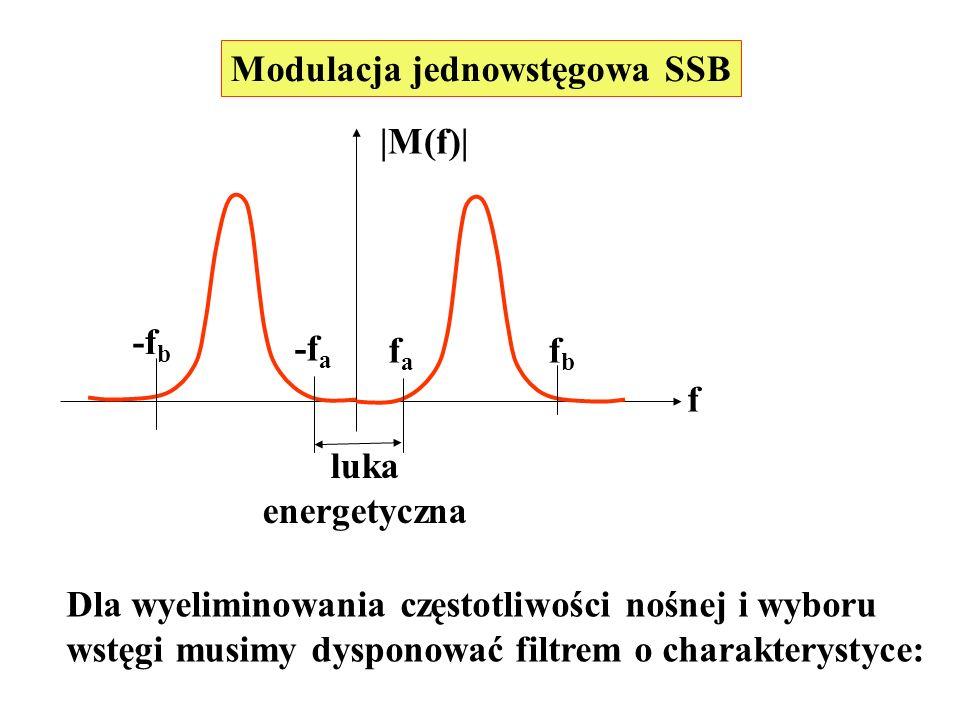 Modulacja jednowstęgowa SSB f |M(f)| luka energetyczna -f a fafa -f b fbfb Dla wyeliminowania częstotliwości nośnej i wyboru wstęgi musimy dysponować