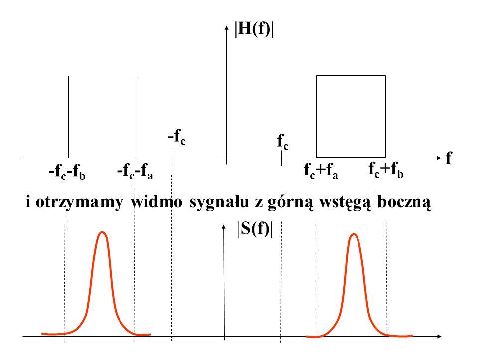 |H(f)| -f c fcfc f -f c -f a -f c -f b f c +f a f c +f b i otrzymamy widmo sygnału z górną wstęgą boczną |S(f)|