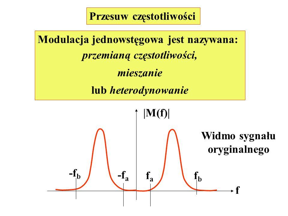Przesuw częstotliwości Modulacja jednowstęgowa jest nazywana: przemianą częstotliwości, mieszanie lub heterodynowanie f |M(f)| -f a fafa -f b fbfb Wid
