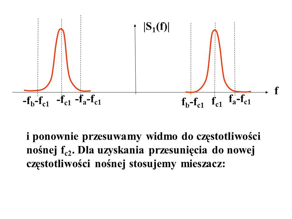 |S 1 (f)| f -f c1 f c1 -f b -f c1 f b -f c1 -f a -f c1 f a -f c1 i ponownie przesuwamy widmo do częstotliwości nośnej f c2. Dla uzyskania przesunięcia