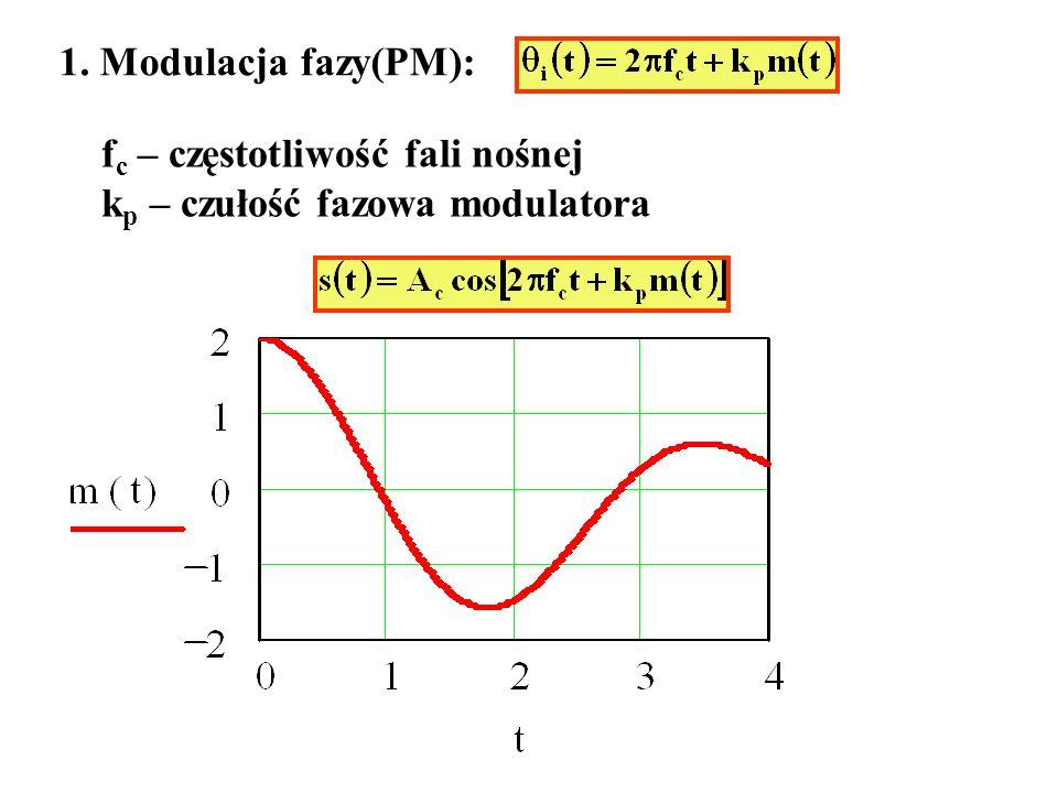 1. Modulacja fazy(PM): f c – częstotliwość fali nośnej k p – czułość fazowa modulatora
