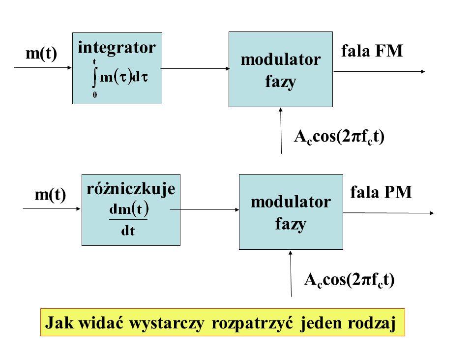integrator m(t) modulator fazy fala FM różniczkuje m(t) modulator fazy fala PM A c cos(2πf c t) Jak widać wystarczy rozpatrzyć jeden rodzaj