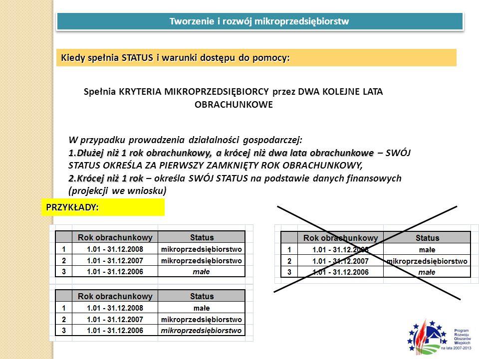Ogłoszenie Prezesa ARiMR o naborze wniosków PODAJE DZIEŃ ROZPOCZĘCIA I ZAKOŃCZENIA PRZYJMOWANIA (maksymalnie10 dni), najpóźniej 31 grudnia zakończenie przyjmowania wniosków Ogłoszenie Prezesa ARiMR o naborze wniosków PODAJE DZIEŃ ROZPOCZĘCIA I ZAKOŃCZENIA PRZYJMOWANIA (maksymalnie10 dni), najpóźniej 31 grudnia zakończenie przyjmowania wniosków DZIEŃ ZŁOŻENIA: -osobiście -osobiście – OR (dzień złożenia) -pocztą -pocztą – dzień nadania przesyłki TERMIN PODANY ZAKOŃCZENIE składania wniosków – TERMIN PODANY W OGŁOSZENIU LISTĘ Z KOLEJNOŚCIĄ złożonych wniosków (po losowaniu) (po losowaniu) podaje się na stronie internetowej ARiMR PROCEDURY – stare KOLEJNOŚĆ KOLEJNOŚĆ złożenia wniosków: LOSOWANIE – przeprowadzone nie później niż 21 dni (max.