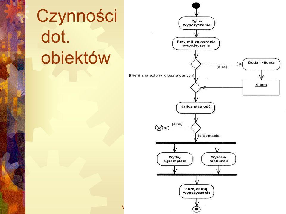 WSM dr Marek Szepski14 Czynności dot. obiektów
