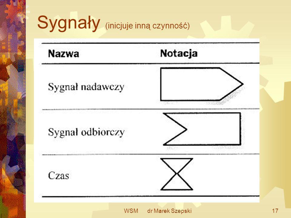 WSM dr Marek Szepski17 Sygnały (inicjuje inną czynność)